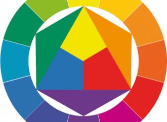 Koło barwne i systemy barwne